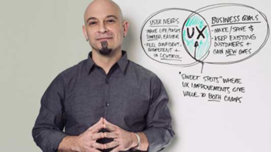 Ux And Web Design Master Course Strategy Design Development